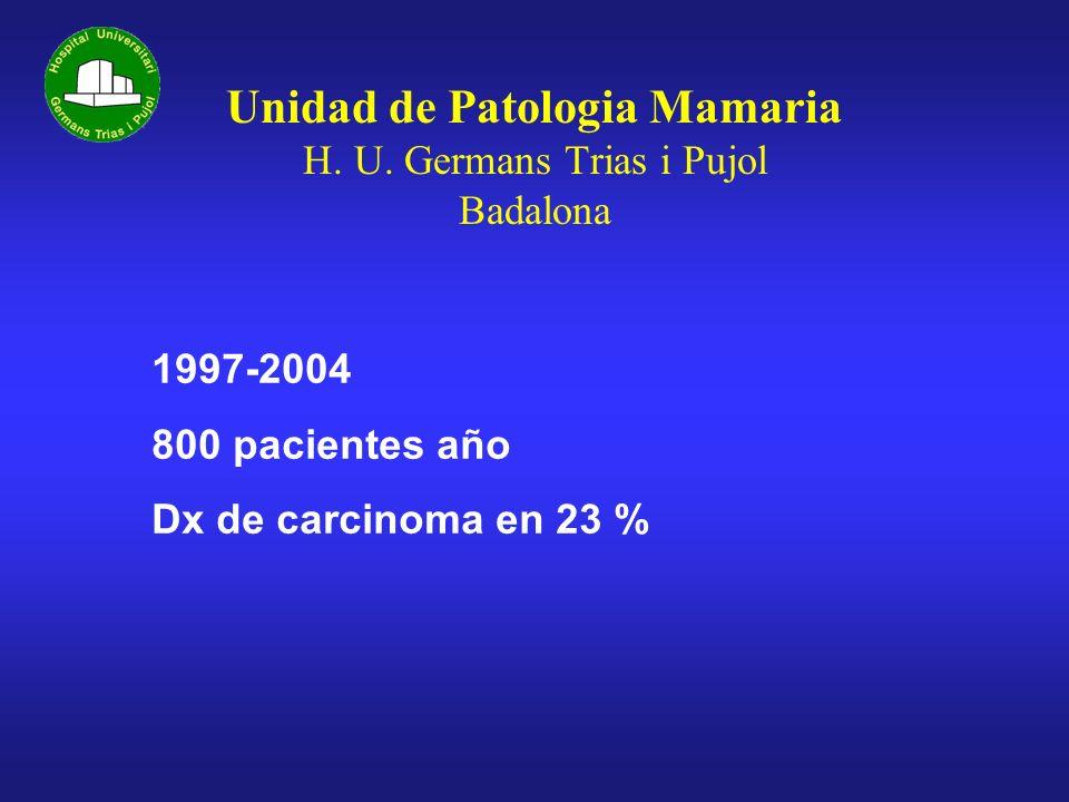 Unidad de Patologia Mamaria H. U. Germans Trias i Pujol Badalona 1997-2004 800 pacientes año Dx de carcinoma en 23 %