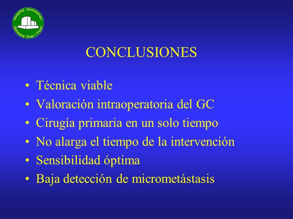 CONCLUSIONES Técnica viable Valoración intraoperatoria del GC Cirugía primaria en un solo tiempo No alarga el tiempo de la intervención Sensibilidad ó
