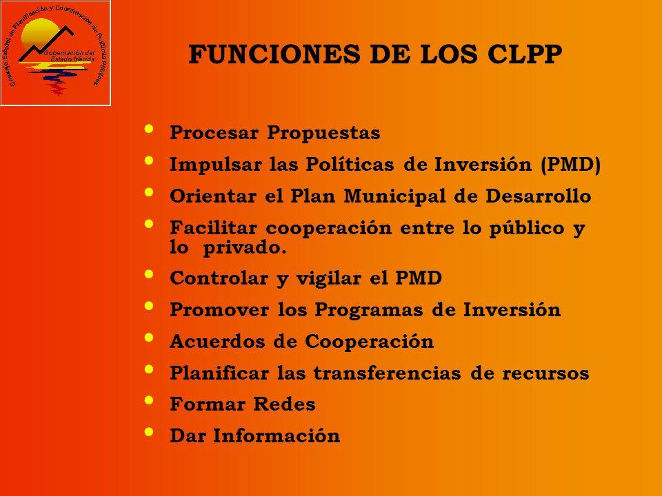 FUNCIONES DEL CLPP Proponer medidas de carácter jurídico Emitir opiniones sobre transferencias Impulsar el Plan de Seguridad Local de Personas y Biene