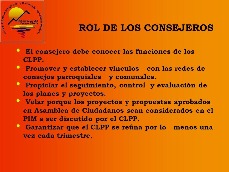 FUNCIONES DE LOS CLPP Procesar Propuestas Impulsar las Políticas de Inversión (PMD) Orientar el Plan Municipal de Desarrollo Facilitar cooperación ent