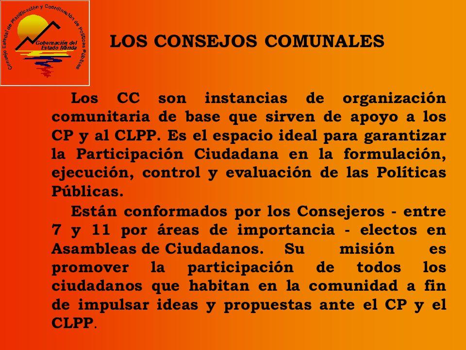 Mi responsabilidad como Consejero es: Los Consejeros(as) Los Ciudadanos y las Comunidades Organizadas Constituirse en Asambleas de Ciudadanos Proyecto
