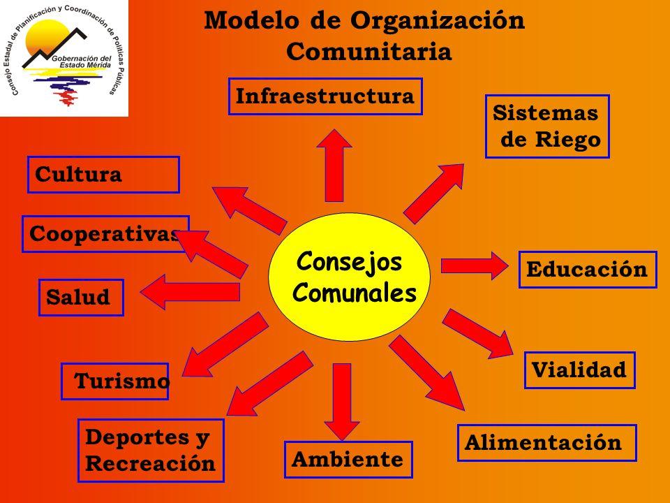 Los CC son instancias de organización comunitaria de base que sirven de apoyo a los CP y al CLPP. Es el espacio ideal para garantizar la Participación
