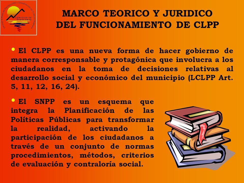MARCO TEÓRICO Y JURÍDICO DEL FUNCIONAMIENTO DE CLPP La Creación de los CLPP fue prevista en la CRBV, en el Art. 182 y la participación de los ciudadan