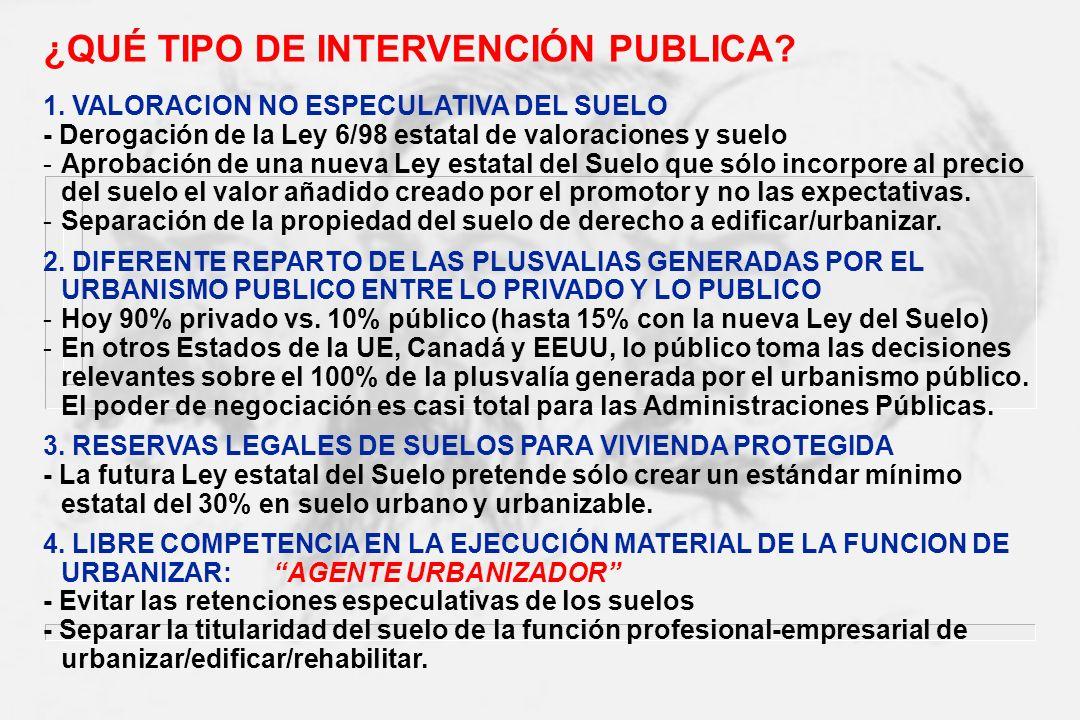 ¿QUÉ TIPO DE INTERVENCIÓN PUBLICA? 1. VALORACION NO ESPECULATIVA DEL SUELO - Derogación de la Ley 6/98 estatal de valoraciones y suelo -Aprobación de