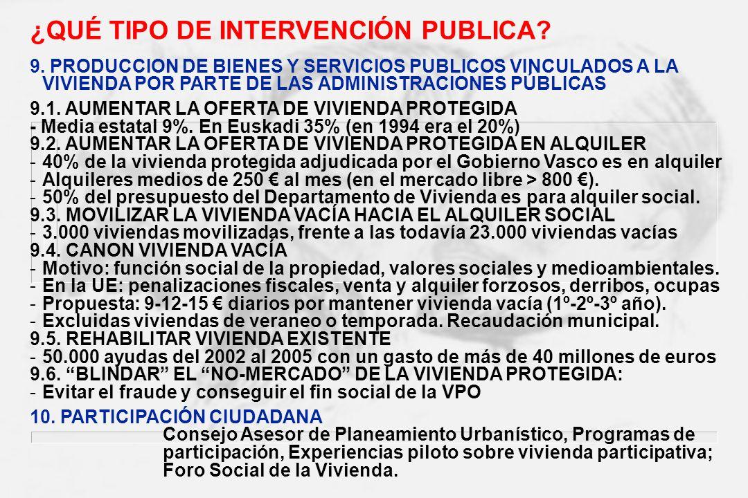 ¿QUÉ TIPO DE INTERVENCIÓN PUBLICA? 9. PRODUCCION DE BIENES Y SERVICIOS PUBLICOS VINCULADOS A LA VIVIENDA POR PARTE DE LAS ADMINISTRACIONES PÚBLICAS 9.