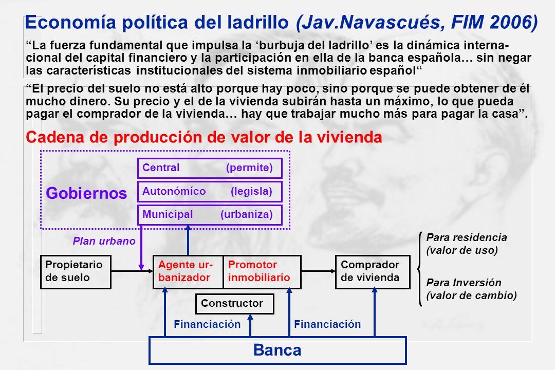 La fuerza fundamental que impulsa la burbuja del ladrillo es la dinámica interna- cional del capital financiero y la participación en ella de la banca
