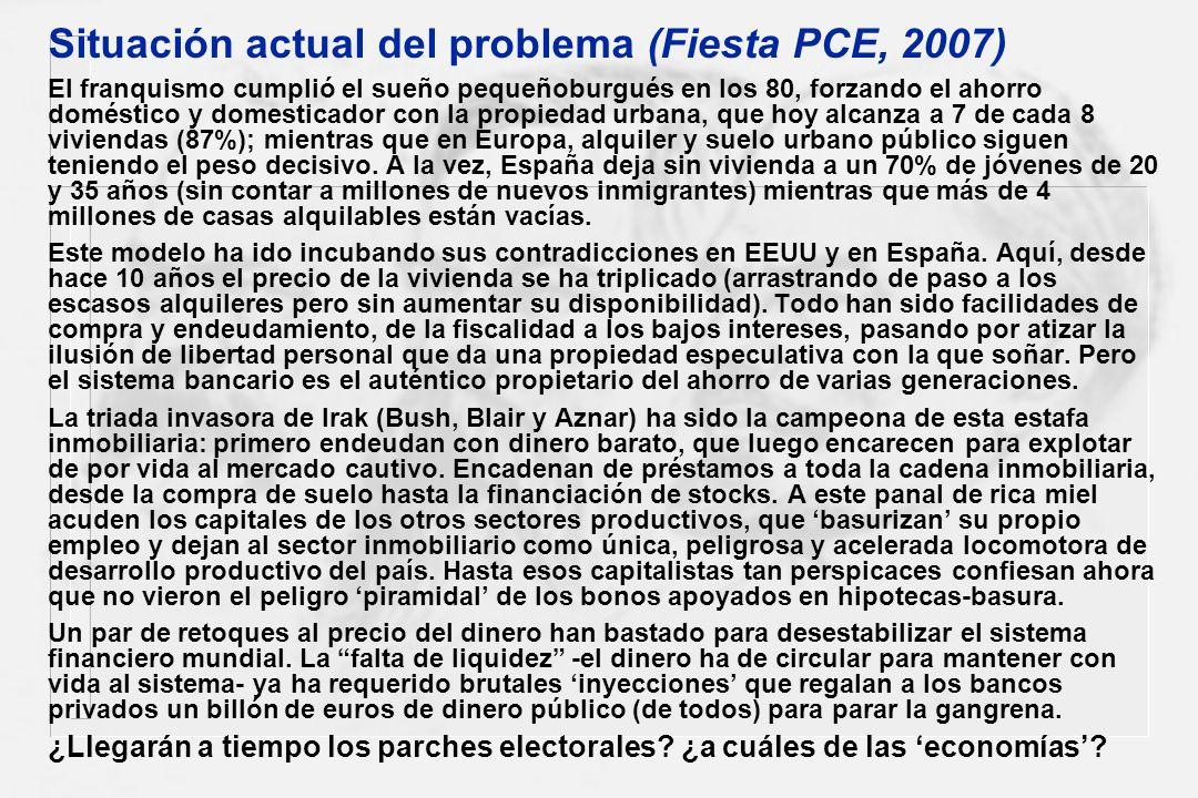 Situación actual del problema (Fiesta PCE, 2007) El franquismo cumplió el sueño pequeñoburgués en los 80, forzando el ahorro doméstico y domesticador