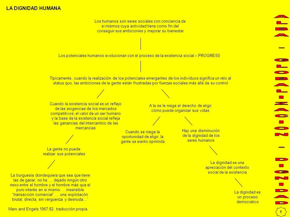 2 LA EXISTENCIA SOCIAL Rigoberta Menchu, Hugo Chávez, Subcomandante Marcos, Fidel Castro, Evo Morales, etc… no han hecho historia Por supuesto son figuras historicas importantes Las intuiciones y percepciones que reflejan los sentimientos de un número significativo de gente en cuanto a lo que es un potencial (pero todavía no es una posibilidad Una importancia que yace en sus intenciones y percepciones de cómo se pueden realizar los potenciales humanos: DESARROLLO Las relaciones sociales por las cuales viven los individuos, la realidad esencial de la existencia humana – el espacio entre nosotros – es una realidad conceptual y abstracta …tal y como la sociedad produce el hombre como hombre, asi la sociedad es producida por él mismo.