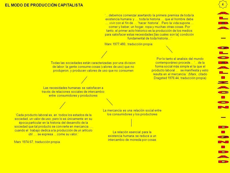 ALIENACIÓN 5 Aunque el capital se manifiesta fantásticamente como asume el dinero, es una relación entre las personas En si mismos el dinero y las mercancias no son más capital que los medios de producción y de subsistencia.