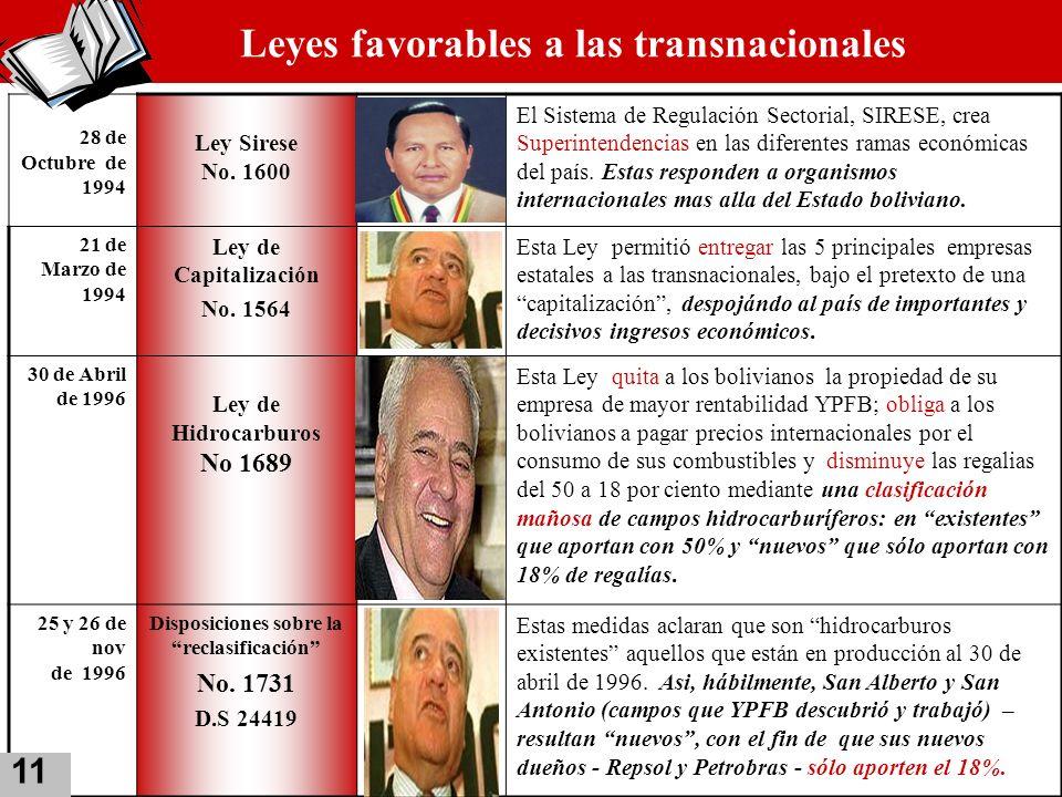Leyes favorables a las transnacionales 28 de Octubre de 1994 Ley Sirese No. 1600 El Sistema de Regulación Sectorial, SIRESE, crea Superintendencias en