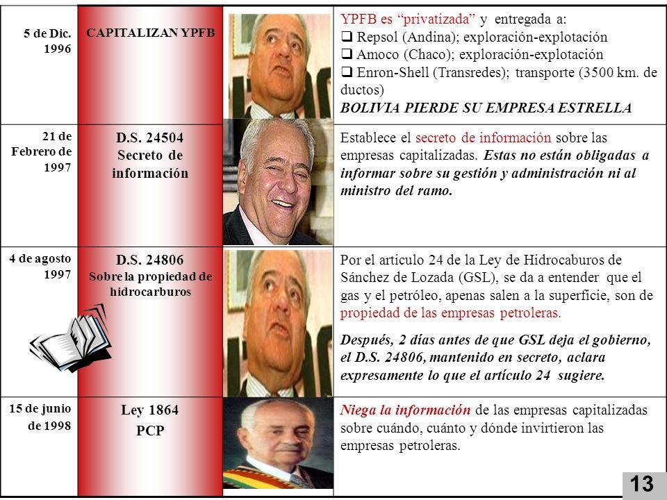 5 de Dic. 1996 CAPITALIZAN YPFB YPFB es privatizada y entregada a: Repsol (Andina); exploración-explotación Amoco (Chaco); exploración-explotación Enr