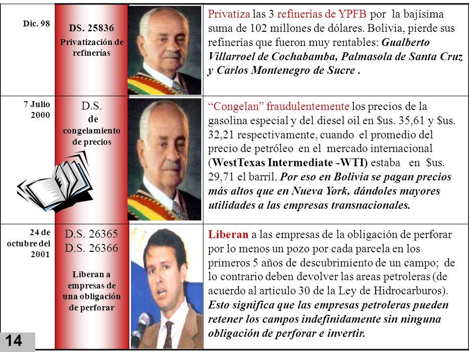 Dic. 98 DS. 25836 Privatización de refinerías Privatiza las 3 refinerías de YPFB por la bajísima suma de 102 millones de dólares. Bolivia, pierde sus