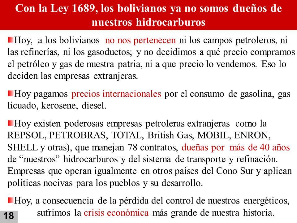 Con la Ley 1689, los bolivianos ya no somos dueños de nuestros hidrocarburos Hoy, a los bolivianos no nos pertenecen ni los campos petroleros, ni las