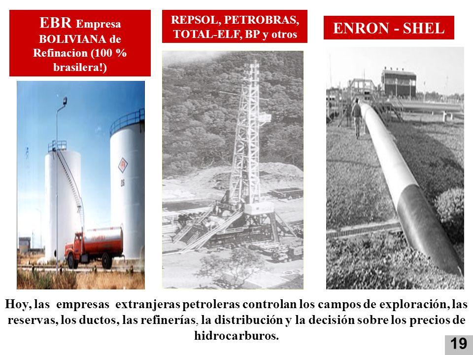 Hoy, las empresas extranjeras petroleras controlan los campos de exploración, las reservas, los ductos, las refinerías, la distribución y la decisión