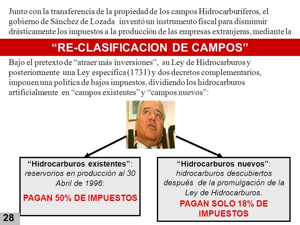 RE-CLASIFICACION DE CAMPOS Hidrocarburos nuevos: hidrocarburos descubiertos después de la promulgación de la Ley de Hidrocarburos. PAGAN SOLO 18% DE I