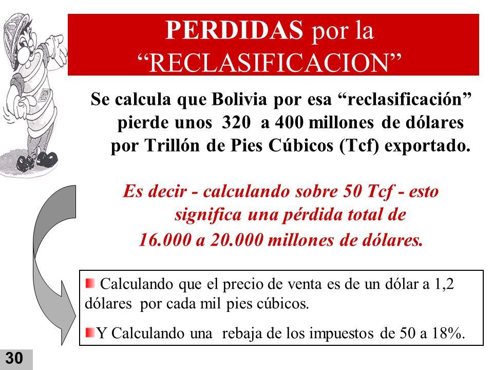 PERDIDAS por la RECLASIFICACION Se calcula que Bolivia por esa reclasificación pierde unos 320 a 400 millones de dólares por Trillón de Pies Cúbicos (