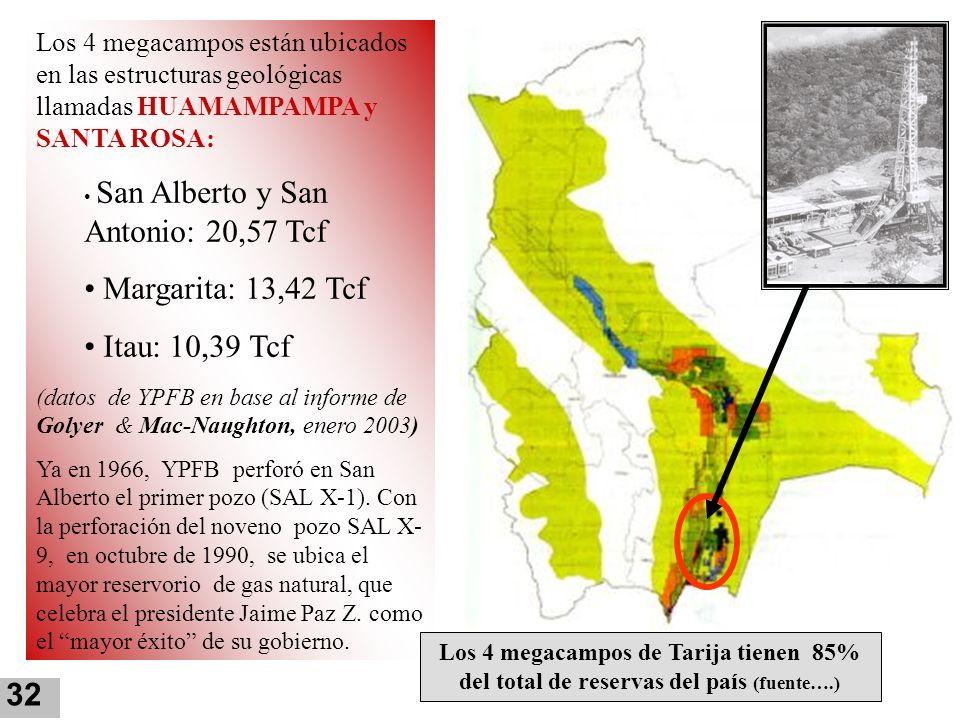 Los 4 megacampos están ubicados en las estructuras geológicas llamadas HUAMAMPAMPA y SANTA ROSA: San Alberto y San Antonio: 20,57 Tcf Margarita: 13,42