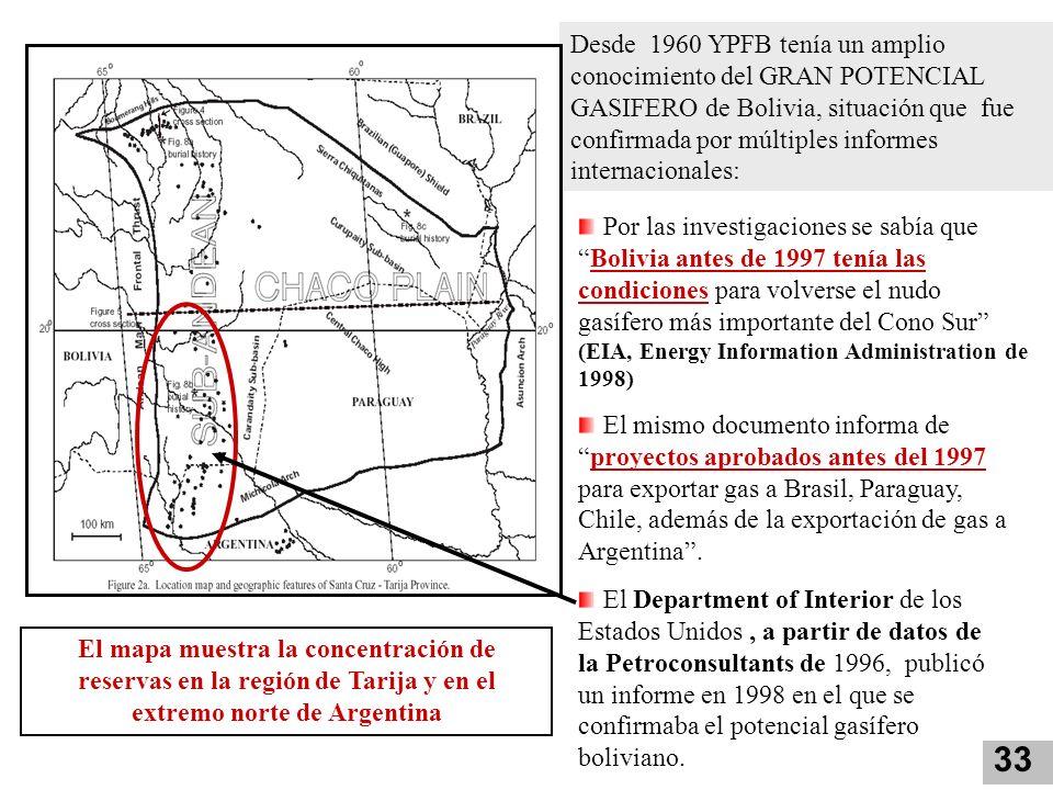 Desde 1960 YPFB tenía un amplio conocimiento del GRAN POTENCIAL GASIFERO de Bolivia, situación que fue confirmada por múltiples informes internacional