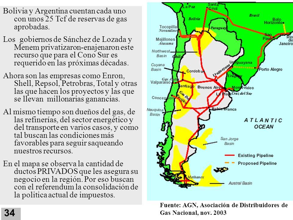 Bolivia y Argentina cuentan cada uno con unos 25 Tcf de reservas de gas aprobadas. Los gobiernos de Sánchez de Lozada y Menem privatizaron-enajenaron