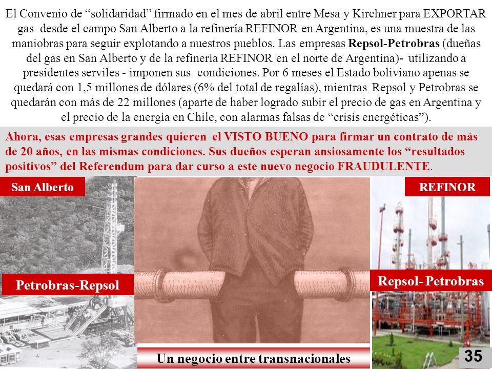 35 El Convenio de solidaridad firmado en el mes de abril entre Mesa y Kirchner para EXPORTAR gas desde el campo San Alberto a la refinería REFINOR en