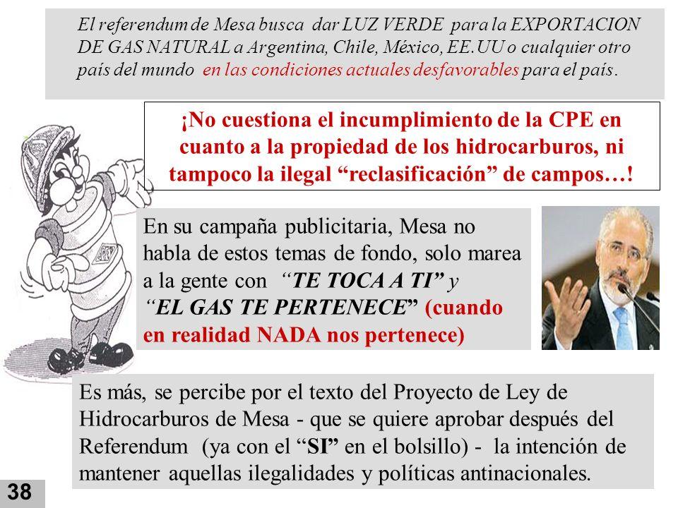 El referendum de Mesa busca dar LUZ VERDE para la EXPORTACION DE GAS NATURAL a Argentina, Chile, México, EE.UU o cualquier otro país del mundo en las