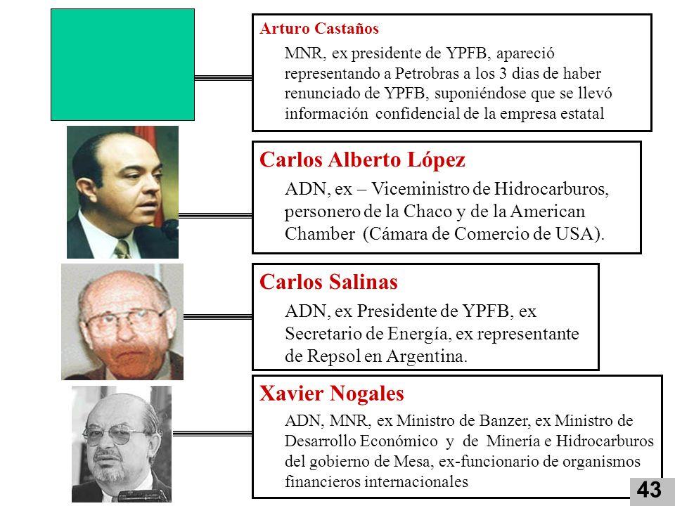 Arturo Castaños MNR, ex presidente de YPFB, apareció representando a Petrobras a los 3 dias de haber renunciado de YPFB, suponiéndose que se llevó inf
