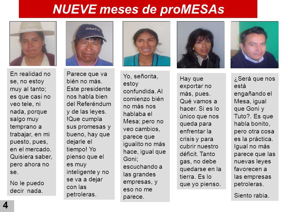 35 El Convenio de solidaridad firmado en el mes de abril entre Mesa y Kirchner para EXPORTAR gas desde el campo San Alberto a la refinería REFINOR en Argentina, es una muestra de las maniobras para seguir explotando a nuestros pueblos.