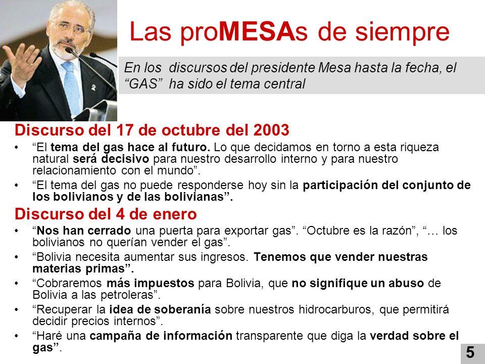 Las proMESAs de siempre Discurso del 17 de octubre del 2003 El tema del gas hace al futuro. Lo que decidamos en torno a esta riqueza natural será deci