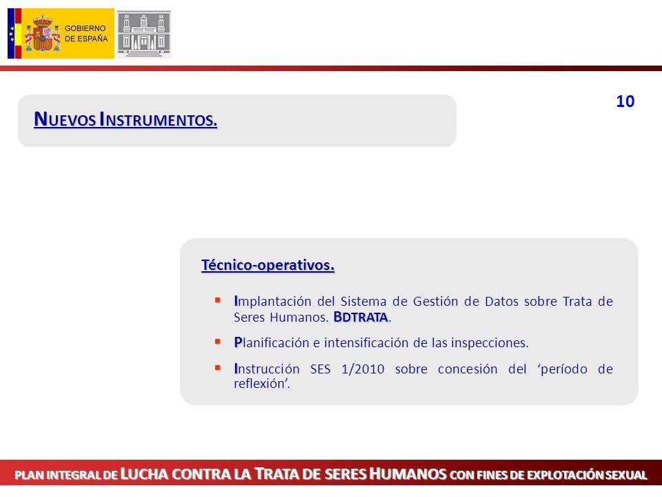 PLAN INTEGRAL DE L UCHA CONTRA LA T RATA DE SERES H UMANOS CON FINES DE EXPLOTACIÓN SEXUAL R ESULTADOS GLOBALES (TSH Y EXPLOTACIÓN SEXUAL) 885 I885 I nspecciones Administrativas de locales.