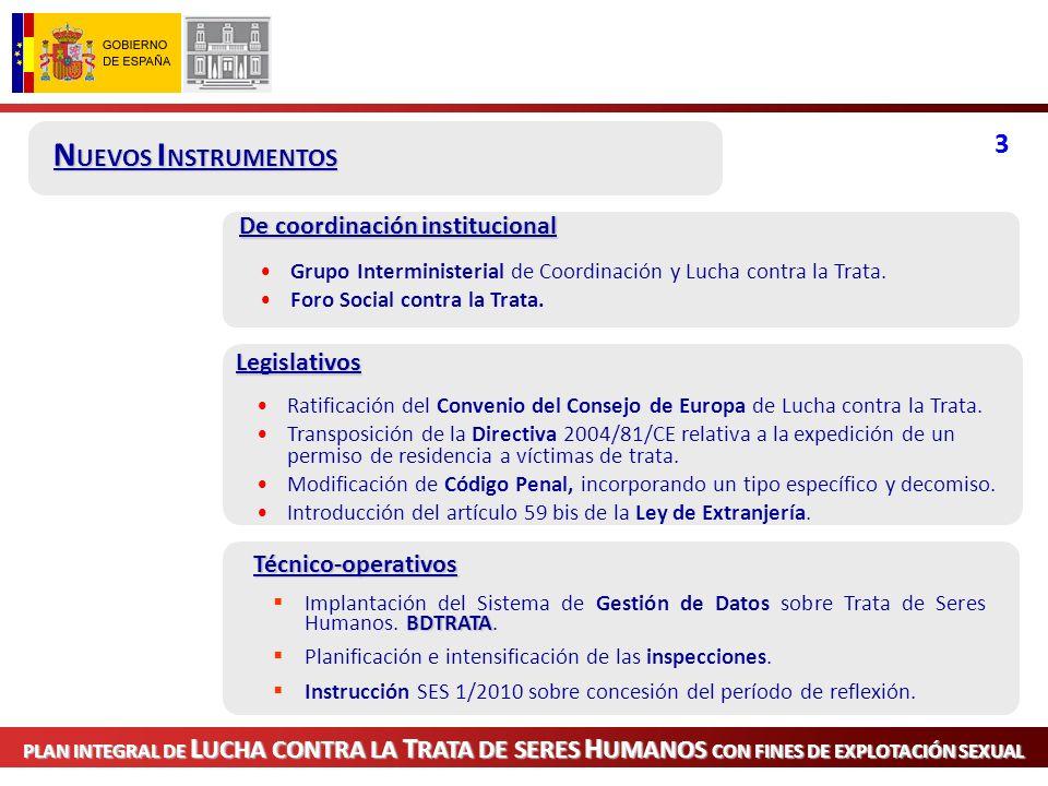 PLAN INTEGRAL DE L UCHA CONTRA LA T RATA DE SERES H UMANOS CON FINES DE EXPLOTACIÓN SEXUAL R ESULTADOS GLOBALES (TSH Y EXPLOTACIÓN SEXUAL).