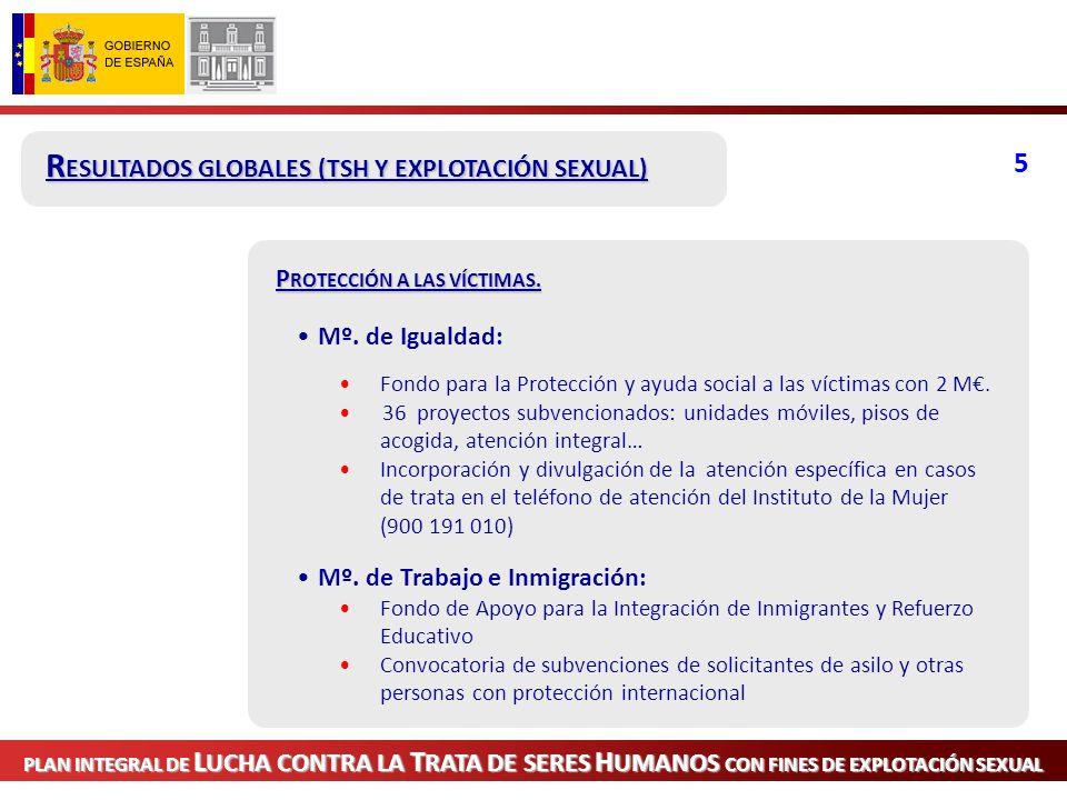 PLAN INTEGRAL DE L UCHA CONTRA LA T RATA DE SERES H UMANOS CON FINES DE EXPLOTACIÓN SEXUAL F ORMACIÓN.