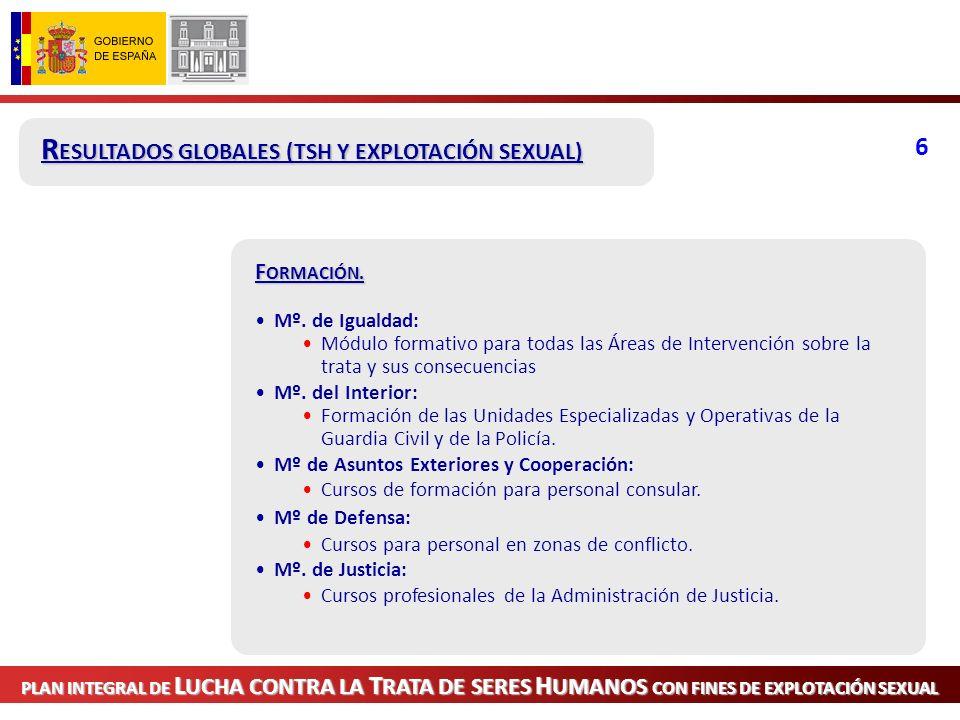 PLAN INTEGRAL DE L UCHA CONTRA LA T RATA DE SERES H UMANOS CON FINES DE EXPLOTACIÓN SEXUAL S ENSIBILIZACIÓN.