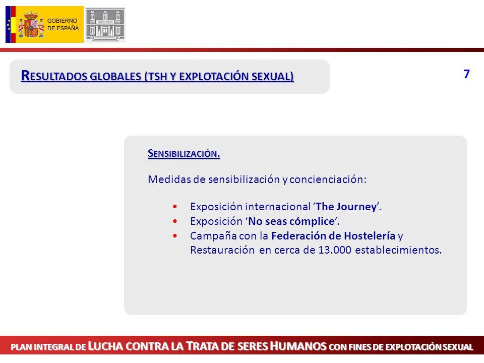 PLAN INTEGRAL DE L UCHA CONTRA LA T RATA DE SERES H UMANOS CON FINES DE EXPLOTACIÓN SEXUAL C OOPERACIÓN INTERNACIONAL.