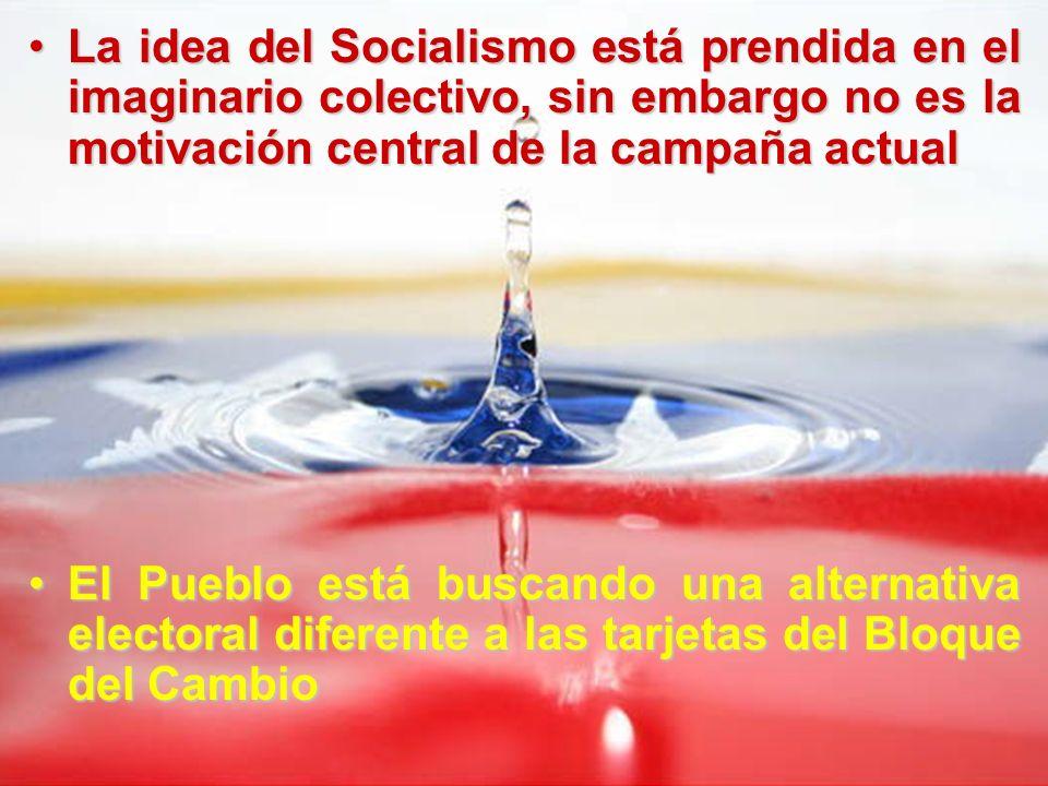 Tras la conformación del Bloque de los Socialistas durante el Pleno de Organización de los Socialistas el 3, 4 y 5 de noviembre con 26 organizaciones y una decena de colectivos revolucionarios, la Liga Socialista ofreció su tarjeta para la unidad de los socialistas en las elecciones del 3 de diciembre
