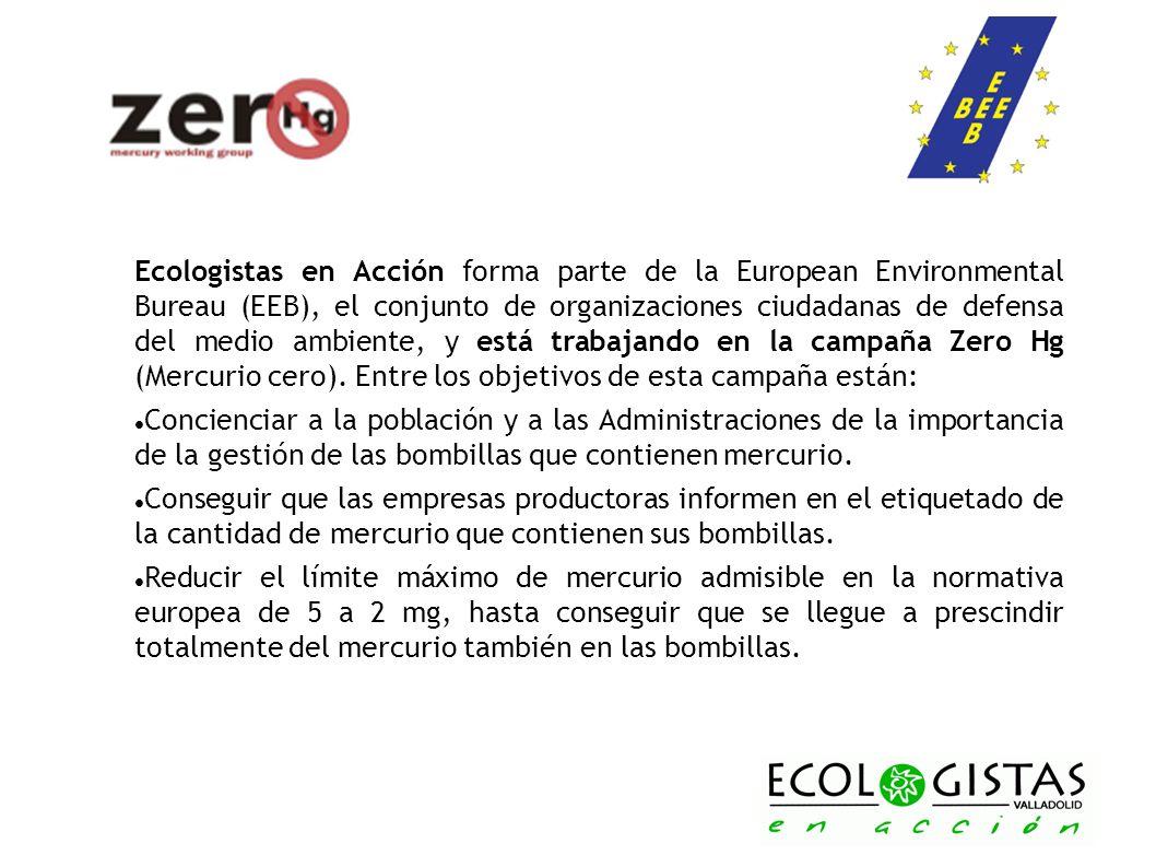 Ecologistas en Acción forma parte de la European Environmental Bureau (EEB), el conjunto de organizaciones ciudadanas de defensa del medio ambiente, y