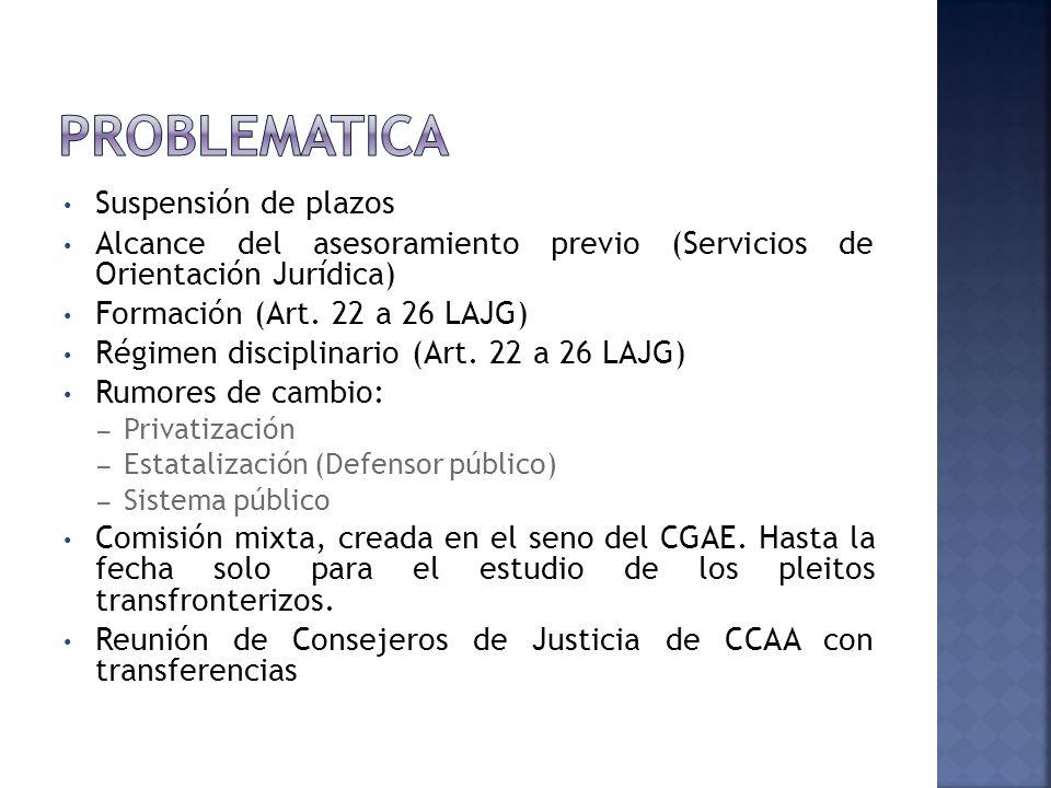 Suspensión de plazos Alcance del asesoramiento previo (Servicios de Orientación Jurídica) Formación (Art.