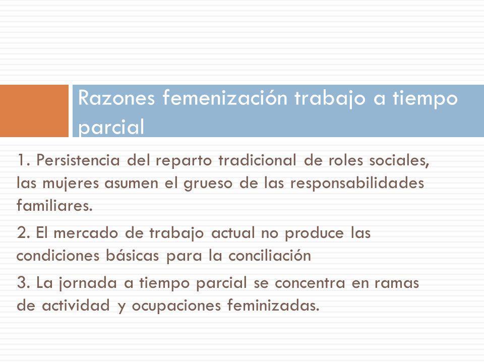 1. Persistencia del reparto tradicional de roles sociales, las mujeres asumen el grueso de las responsabilidades familiares. 2. El mercado de trabajo