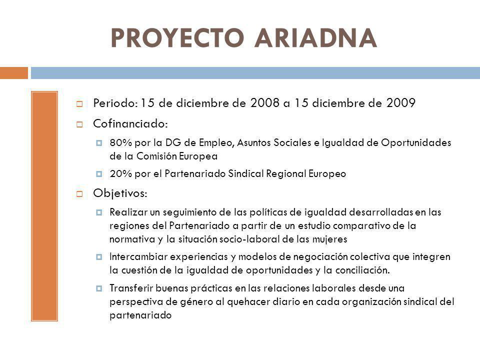 PROYECTO ARIADNA Periodo: 15 de diciembre de 2008 a 15 diciembre de 2009 Cofinanciado: 80% por la DG de Empleo, Asuntos Sociales e Igualdad de Oportun