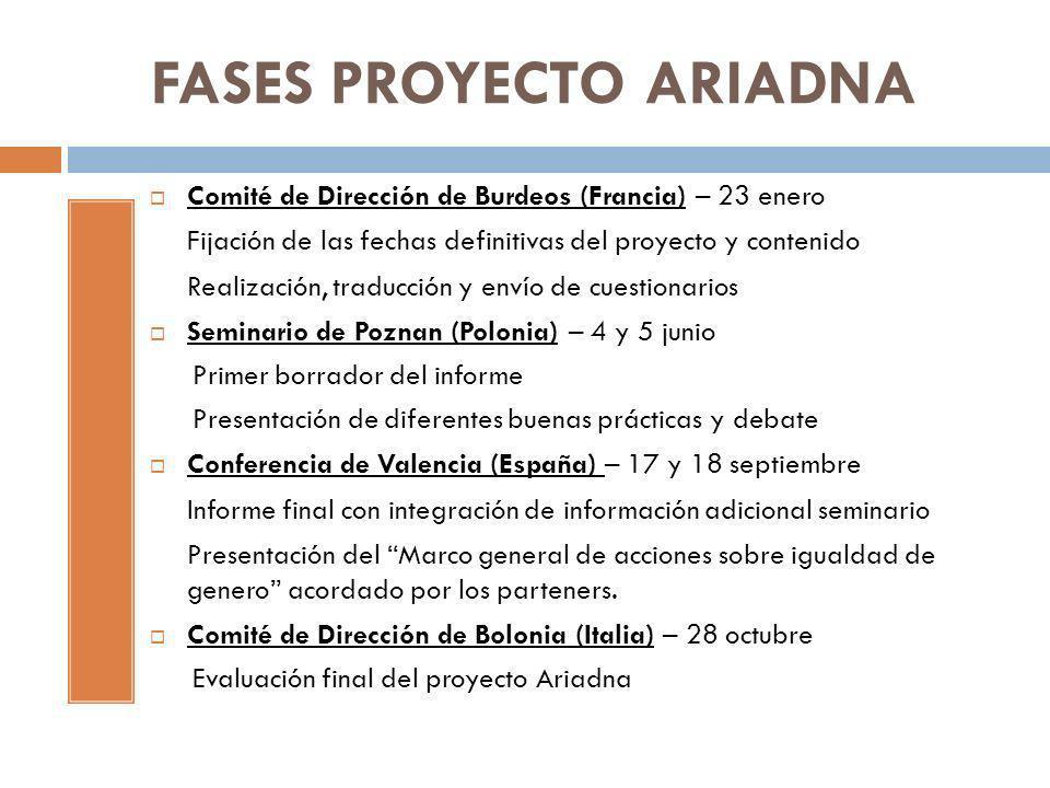 FASES PROYECTO ARIADNA Comité de Dirección de Burdeos (Francia) – 23 enero Fijación de las fechas definitivas del proyecto y contenido Realización, tr
