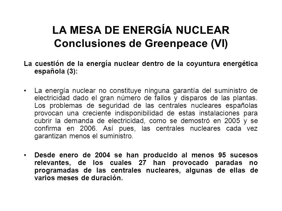 LA MESA DE ENERGÍA NUCLEAR Conclusiones de Greenpeace (VI) La cuestión de la energía nuclear dentro de la coyuntura energética española (3): La energía nuclear no constituye ninguna garantía del suministro de electricidad dado el gran número de fallos y disparos de las plantas.