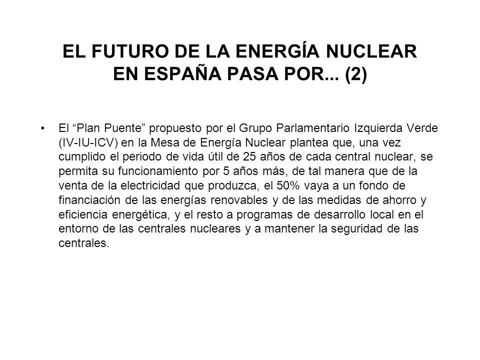 EL FUTURO DE LA ENERGÍA NUCLEAR EN ESPAÑA PASA POR...