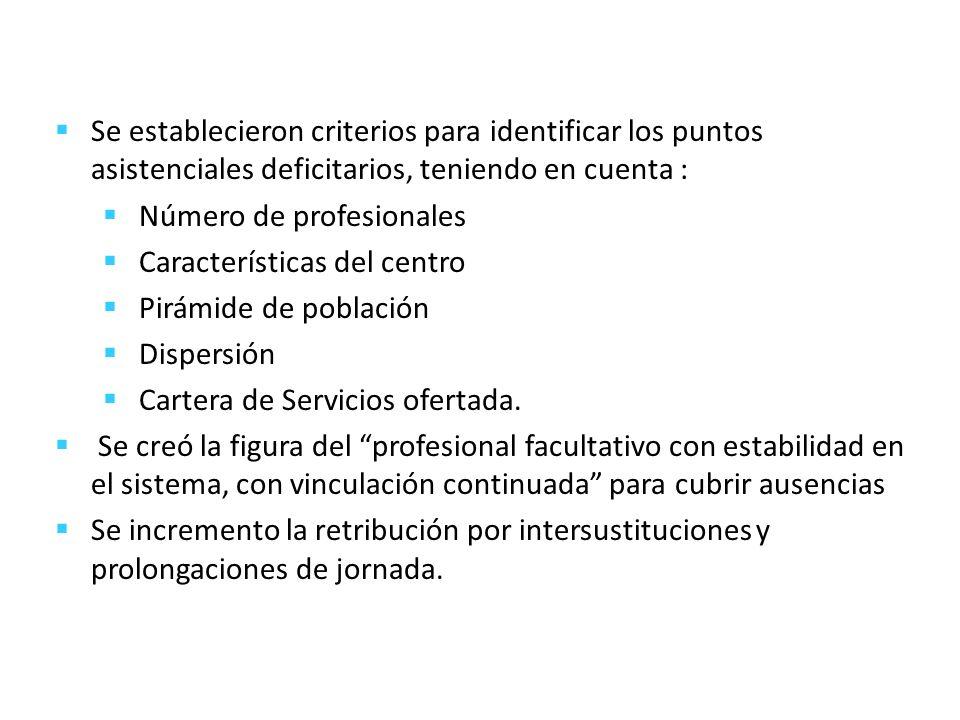 Se establecieron criterios para identificar los puntos asistenciales deficitarios, teniendo en cuenta : Número de profesionales Características del ce