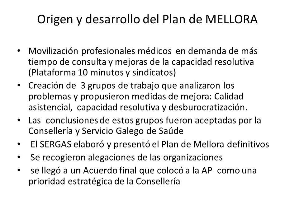 Movilización profesionales médicos en demanda de más tiempo de consulta y mejoras de la capacidad resolutiva (Plataforma 10 minutos y sindicatos) Crea
