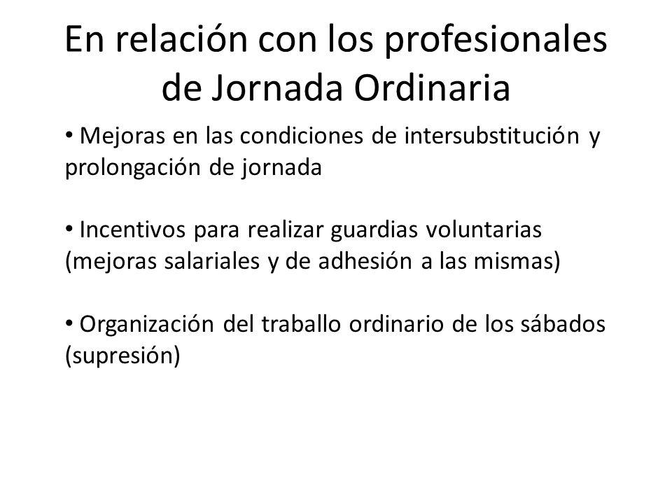 En relación con los profesionales de Jornada Ordinaria Mejoras en las condiciones de intersubstitución y prolongación de jornada Incentivos para reali