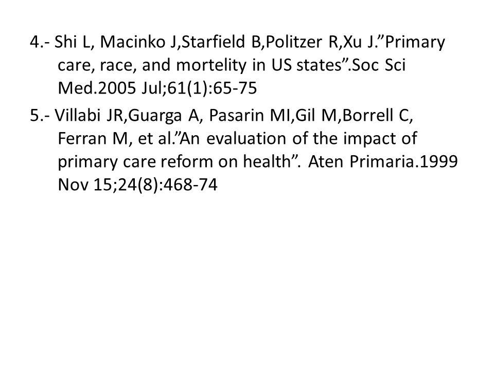 4.- Shi L, Macinko J,Starfield B,Politzer R,Xu J.Primary care, race, and mortelity in US states.Soc Sci Med.2005 Jul;61(1):65-75 5.- Villabi JR,Guarga