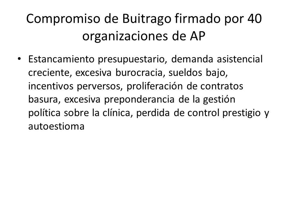 Compromiso de Buitrago firmado por 40 organizaciones de AP Estancamiento presupuestario, demanda asistencial creciente, excesiva burocracia, sueldos b