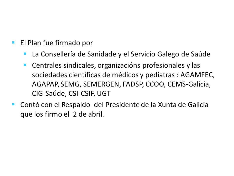 El Plan fue firmado por La Consellería de Sanidade y el Servicio Galego de Saúde Centrales sindicales, organizacións profesionales y las sociedades ci