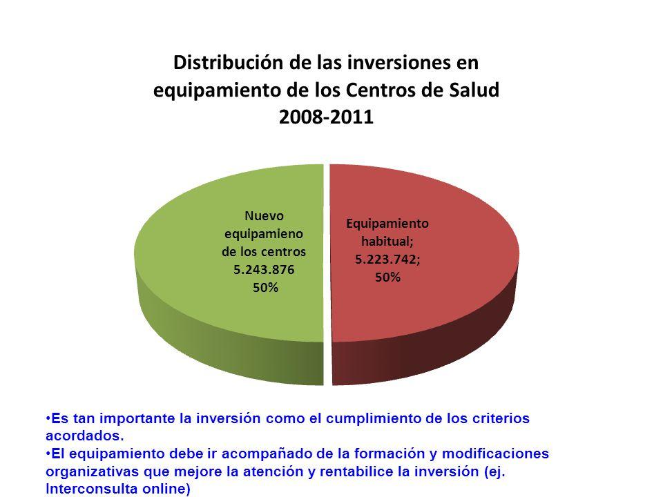 Es tan importante la inversión como el cumplimiento de los criterios acordados. El equipamiento debe ir acompañado de la formación y modificaciones or