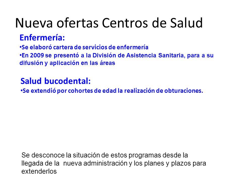 Nueva ofertas Centros de Salud Enfermería: Se elaboró cartera de servicios de enfermería En 2009 se presentó a la División de Asistencia Sanitaria, pa