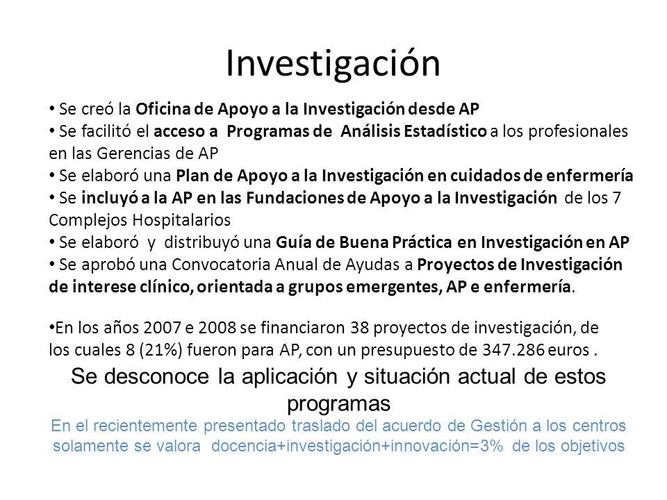Investigación Se creó la Oficina de Apoyo a la Investigación desde AP Se facilitó el acceso a Programas de Análisis Estadístico a los profesionales en